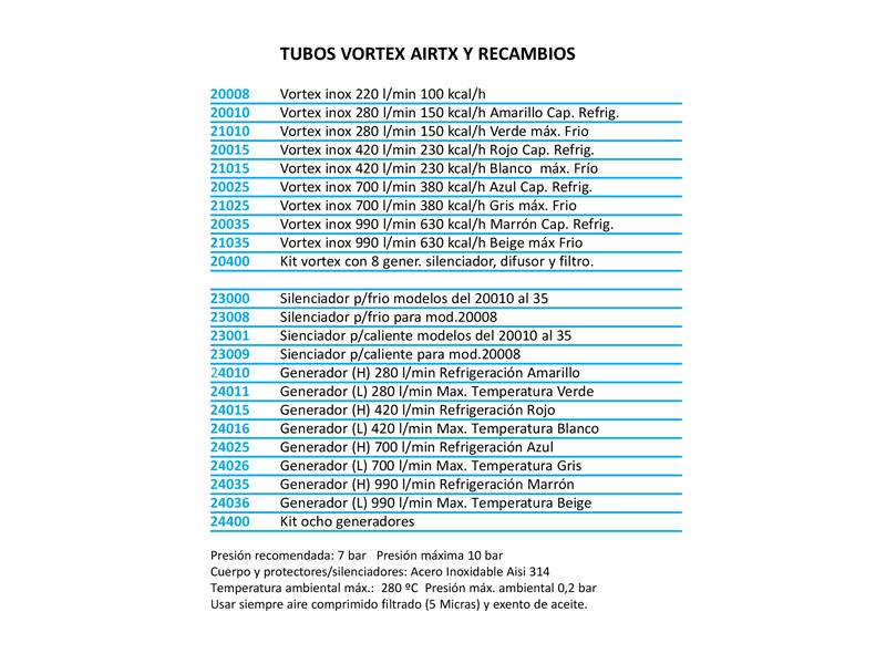 TUBOS-VORTEX-Y-RECAMBIOS