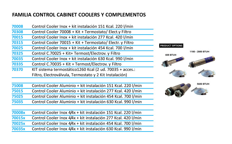 FAMILIA CONTROL CABINET COOLERS Y COMPLEMENTOS