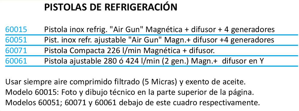 Pistolas-refrigeración-ARTIX